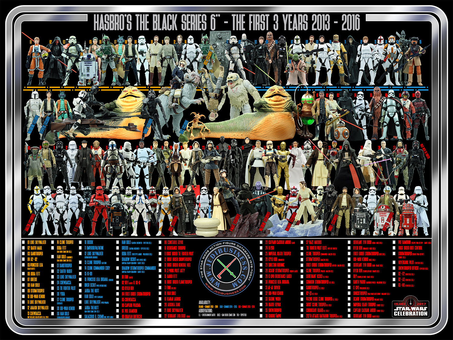JediBusiness.com Star Wars Action Figure Checklist Poster
