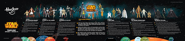 Star Wars action figure poster